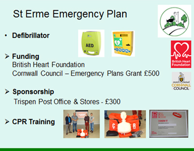 Emergency plan poster